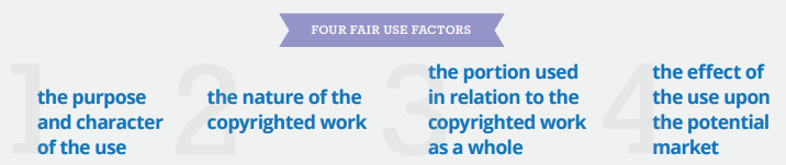 The Four Fair Use Factors listed