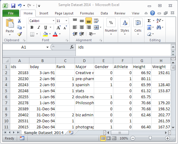 Screenshot of data in Excel that is properly formatted for import into SPSS. The first row contains the variable names, and the data begins in the second row.