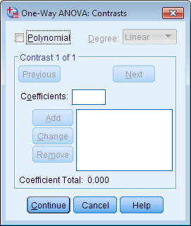 One-way ANOVA: Contrasts dialog window.