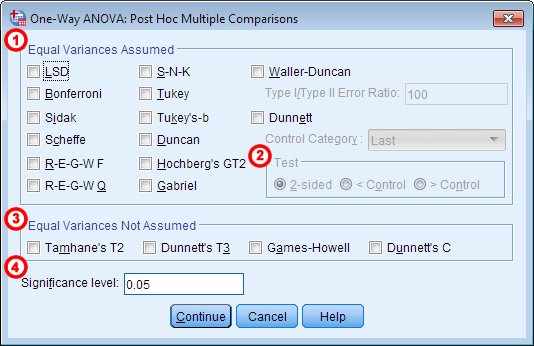 One-way ANOVA: Post Hoc Multiple Comparisons dialog window.