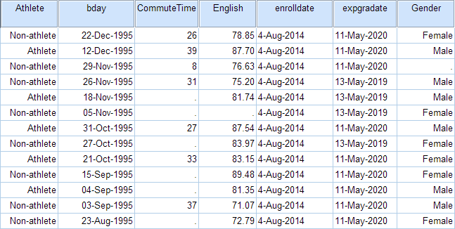 Snapshot of the data view sorted by variable name. The first four variables are now Athlete, bday, CommuteTime, English.