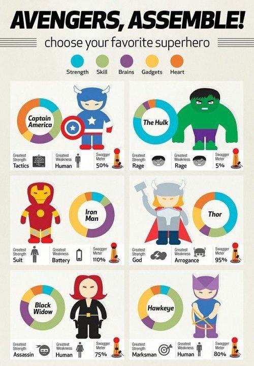 superhero research ela - research libguide