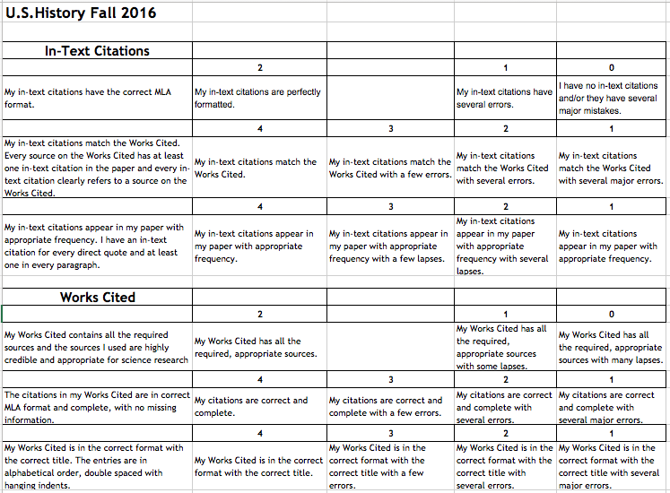 historical event paper rubric Timeline rubric student name: included events are important and interesting no major rubric-timelineqxp author: kolney created date.