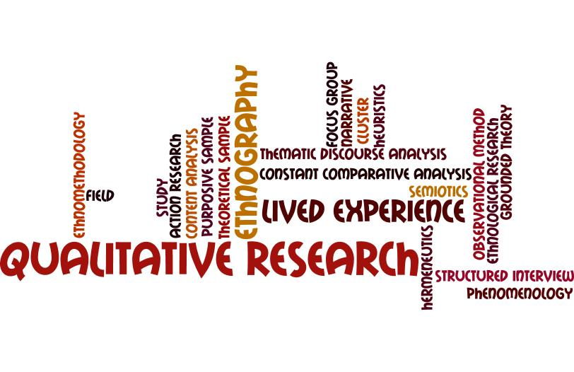 Where To Search Finding Qualitative Research Libguides At