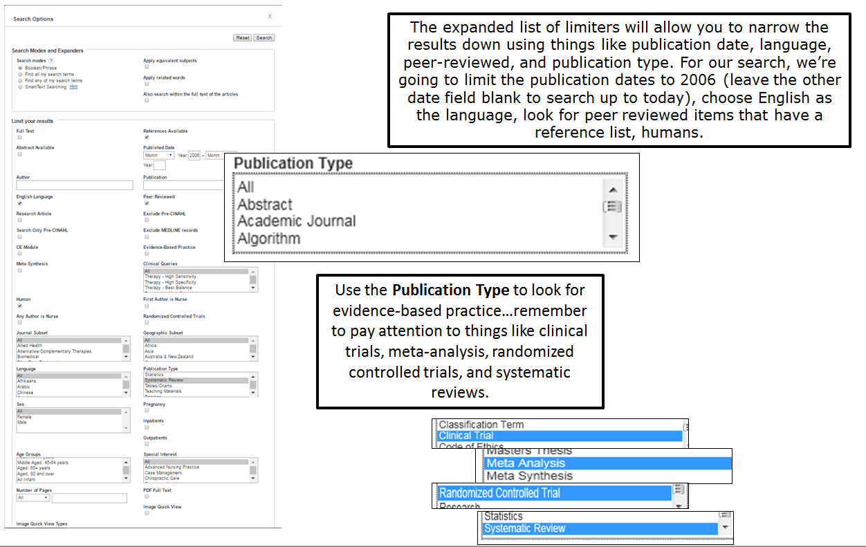 The expanded list of limiters will allow you to narrow the results down using things like publication date, language, peer-reviewed, and publication type. For our search, we're going to limit the publication dates to 2006 (leave the other date field blank to search up to today), choose English as the language, look for peer reviewed items that have a reference list, humans. Use the Publication Type to look for evidence-based practice…remember to pay attention to things like clinical trials, meta-analysis, randomized controlled trials, and systematic reviews.