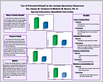 Use of Pictorial Stimuli in the Autism Spectrum Classroom
