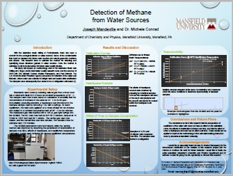 Detection of Methane  from Water Sources