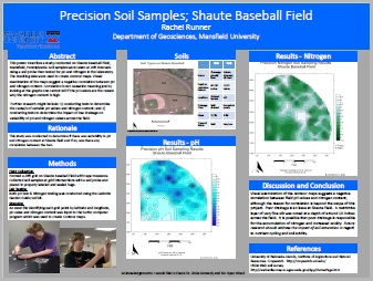 Precision Soil Samples; Shaute Baseball Field