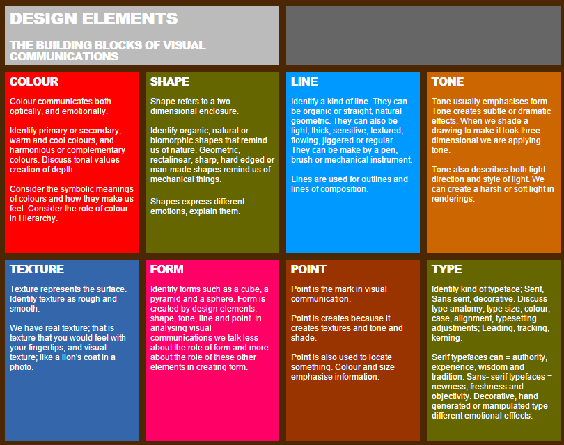 Three Elements Of Design : Elements of design visual communication