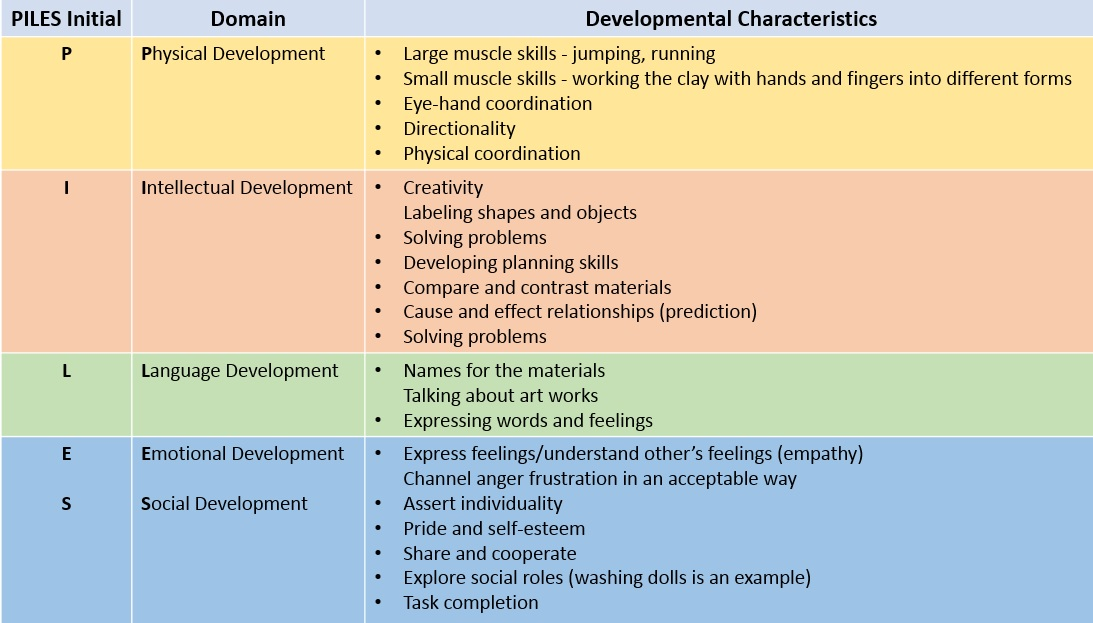 10 Dimensions of Seamless Learning Environment