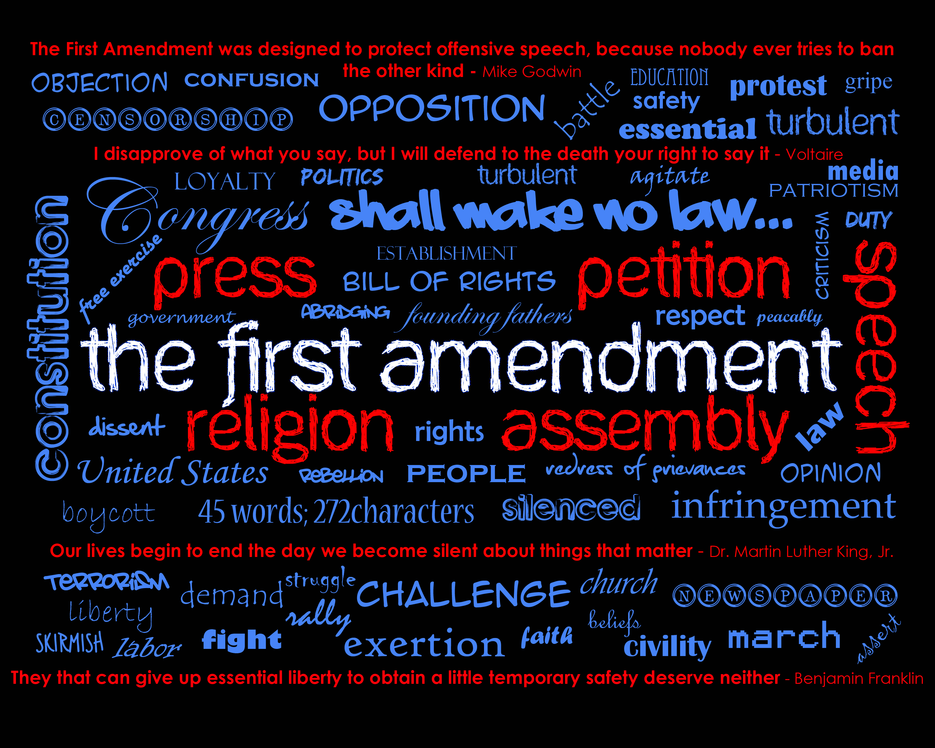 1st Amendments Pictures History of The 1st Amendment r