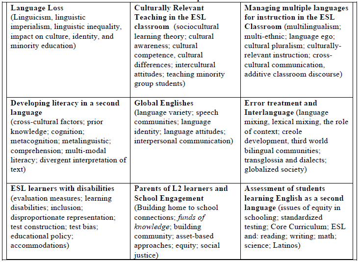 cultural pluralism in education