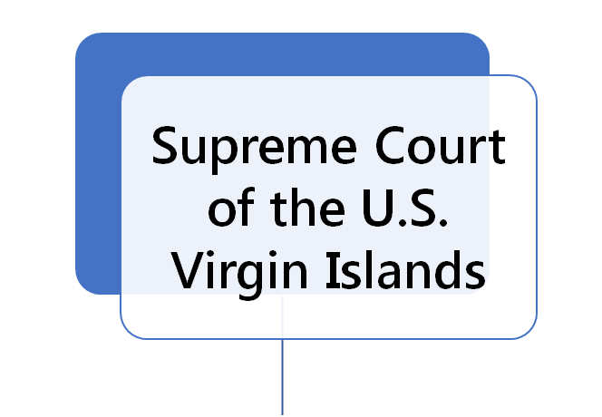 Supreme Court of the U.S. Virgin Islands