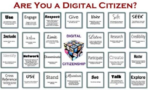 poster are you a digital citizen?