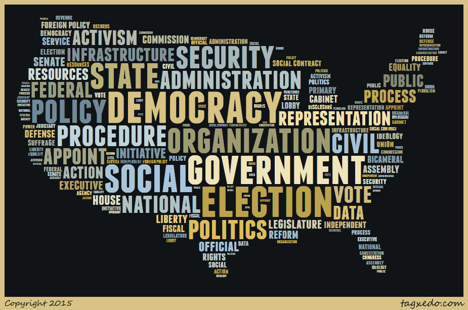 us word cloud