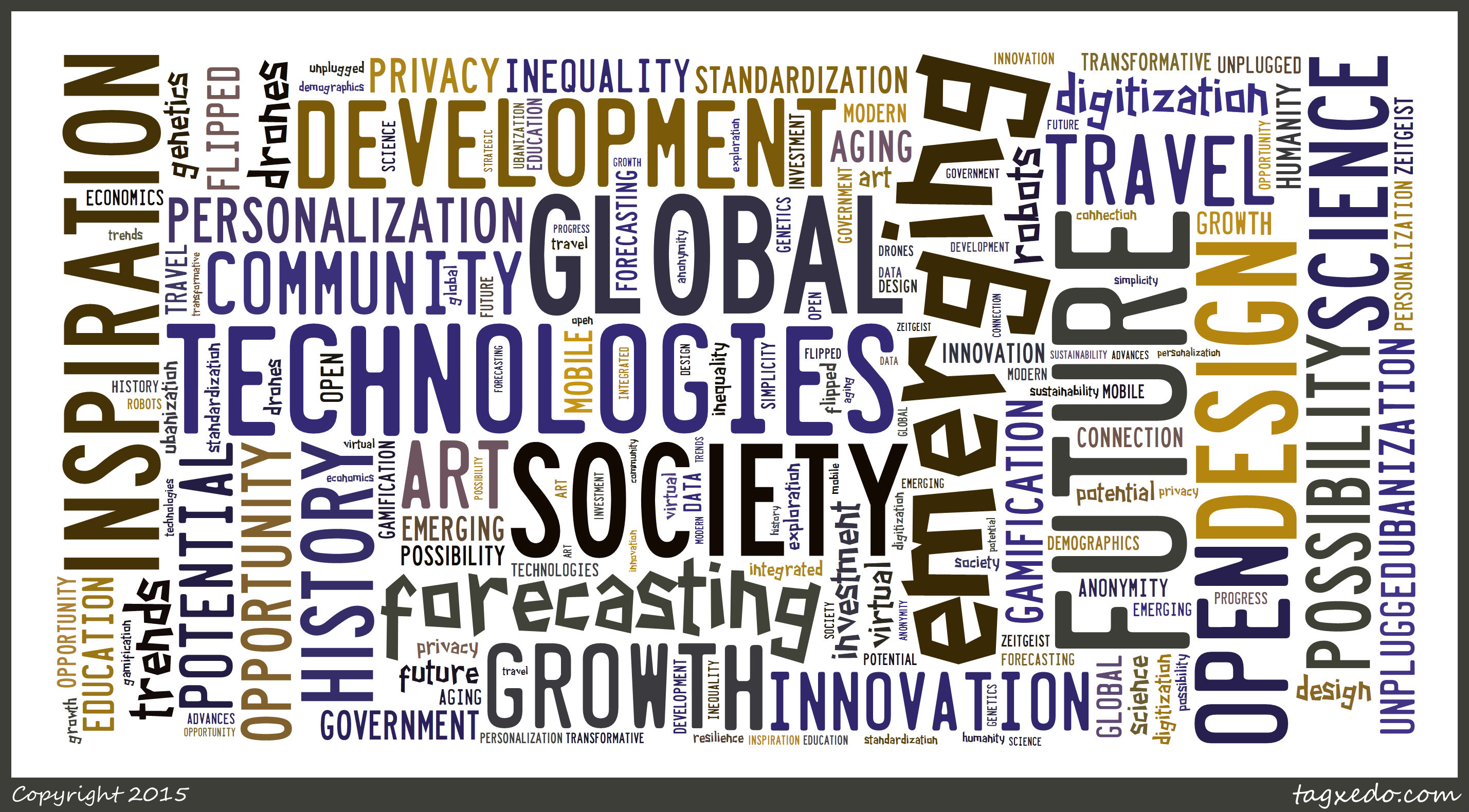 futures word cloud