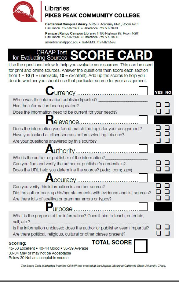 craap score card - english
