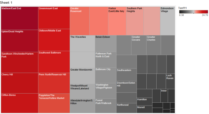 TreeMap showing statistics for the data file above.