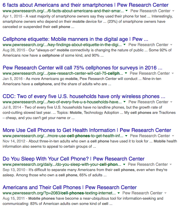Google results from the Pew Research Center