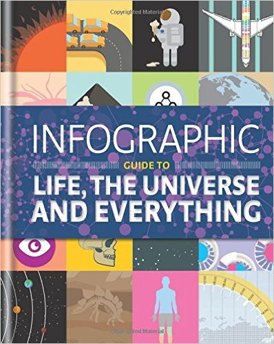 Infographic Guide to Life, the Universe, and Everything