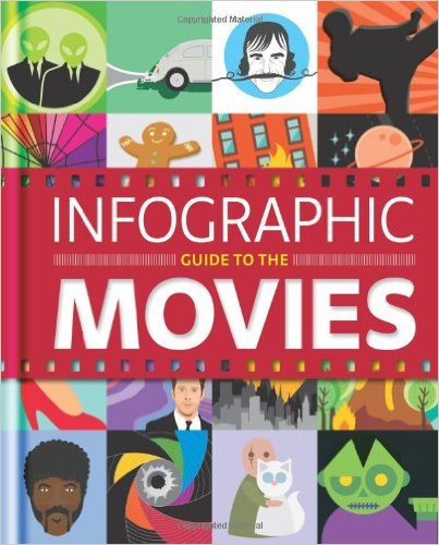 Infographic Guide to Movies