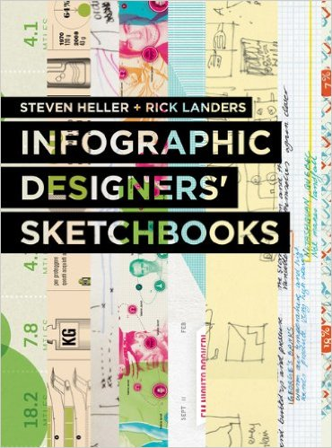 Infographic Designer's Sketchbooks