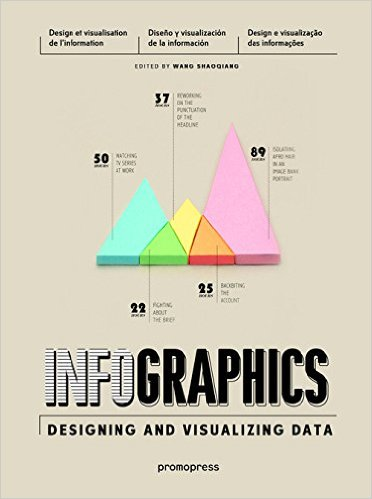 Infographics: Designing and Visualizing Data