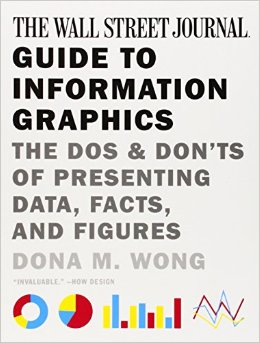 The Wall Street Guide to Infographics