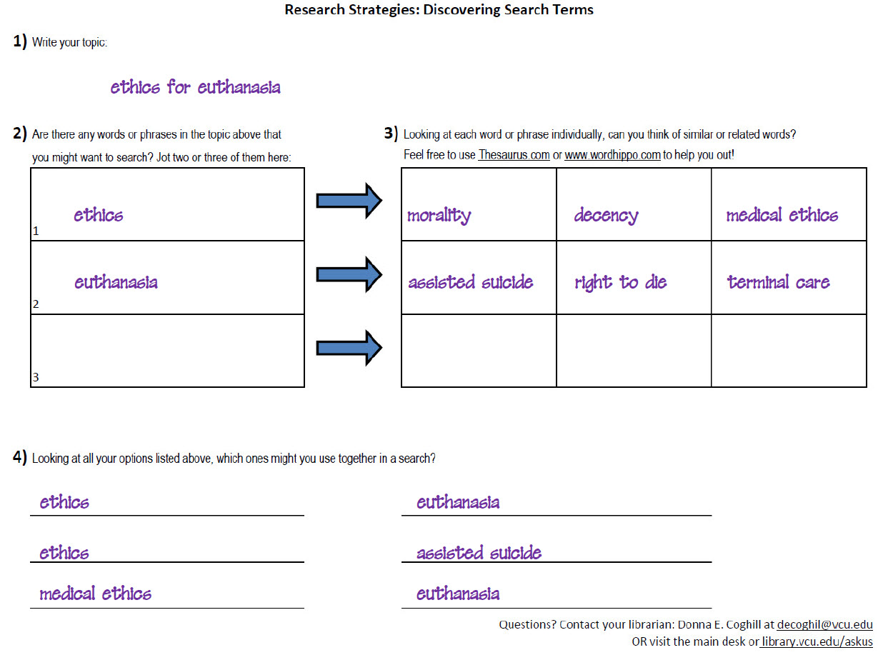 example of library research worksheet Research worksheet library research guide 1 what is your topic/argument 2 brainstorm keywords, synonyms, and possible search te.