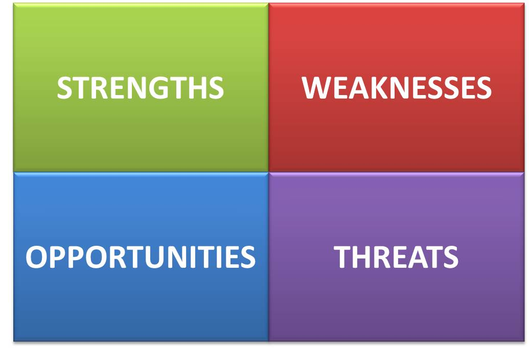 swot of publishing industry Here is a swot analysis of the print industry by our vp sales & marketing, rio longacre (remember him he's the dude who recently gave you guys a lowdown on ondemand) for those of you who don't know what it is, a swot analysis breaks down the strengths, weaknesses, opportunities and threats facing an industry or organization.