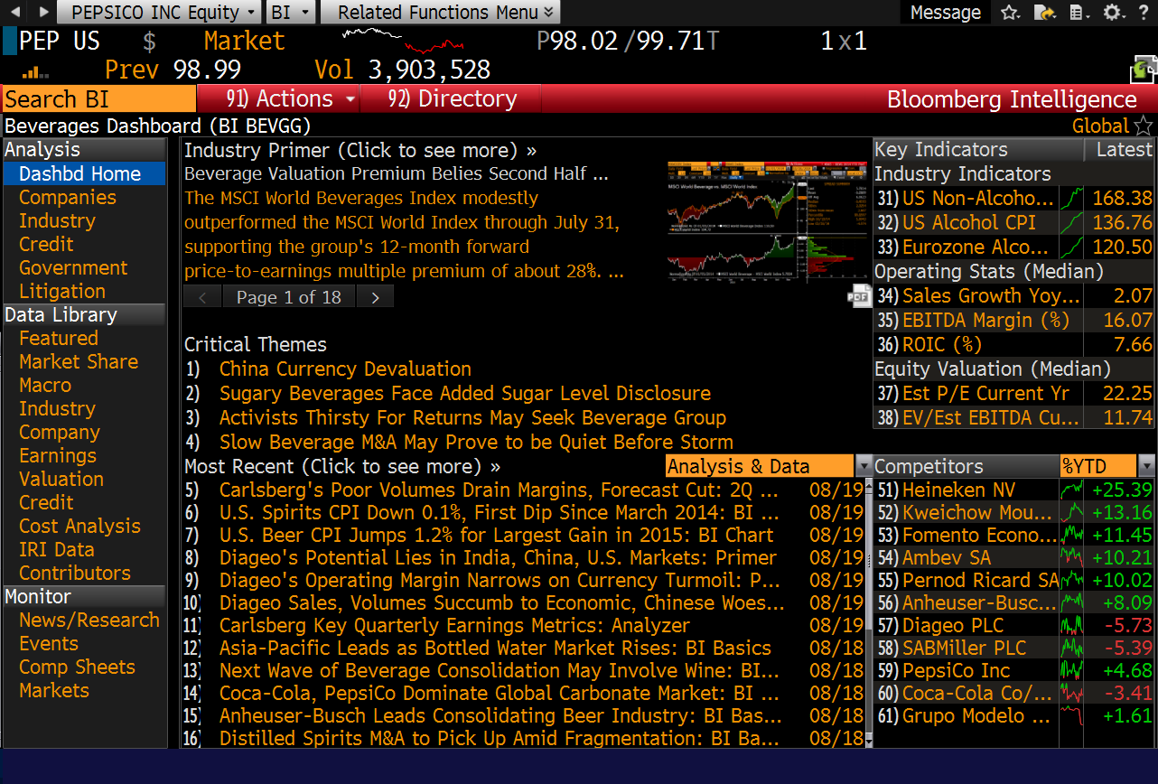 Pepsi Bloomberg Industry Page