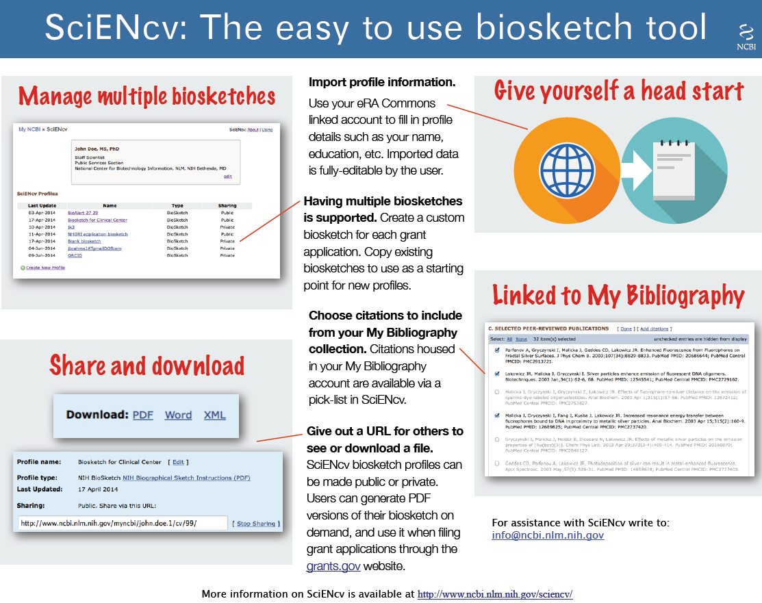 how to write a biosketch Personal statement makeover: workshop for nih my biosketch july 27 th 2015 jennifer l greer quick write 1140 – 1150 : peer review.