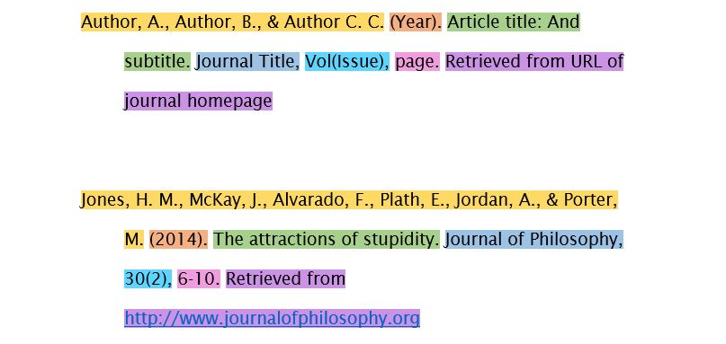 Citation for a journal article