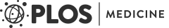PLoS Genetics logo
