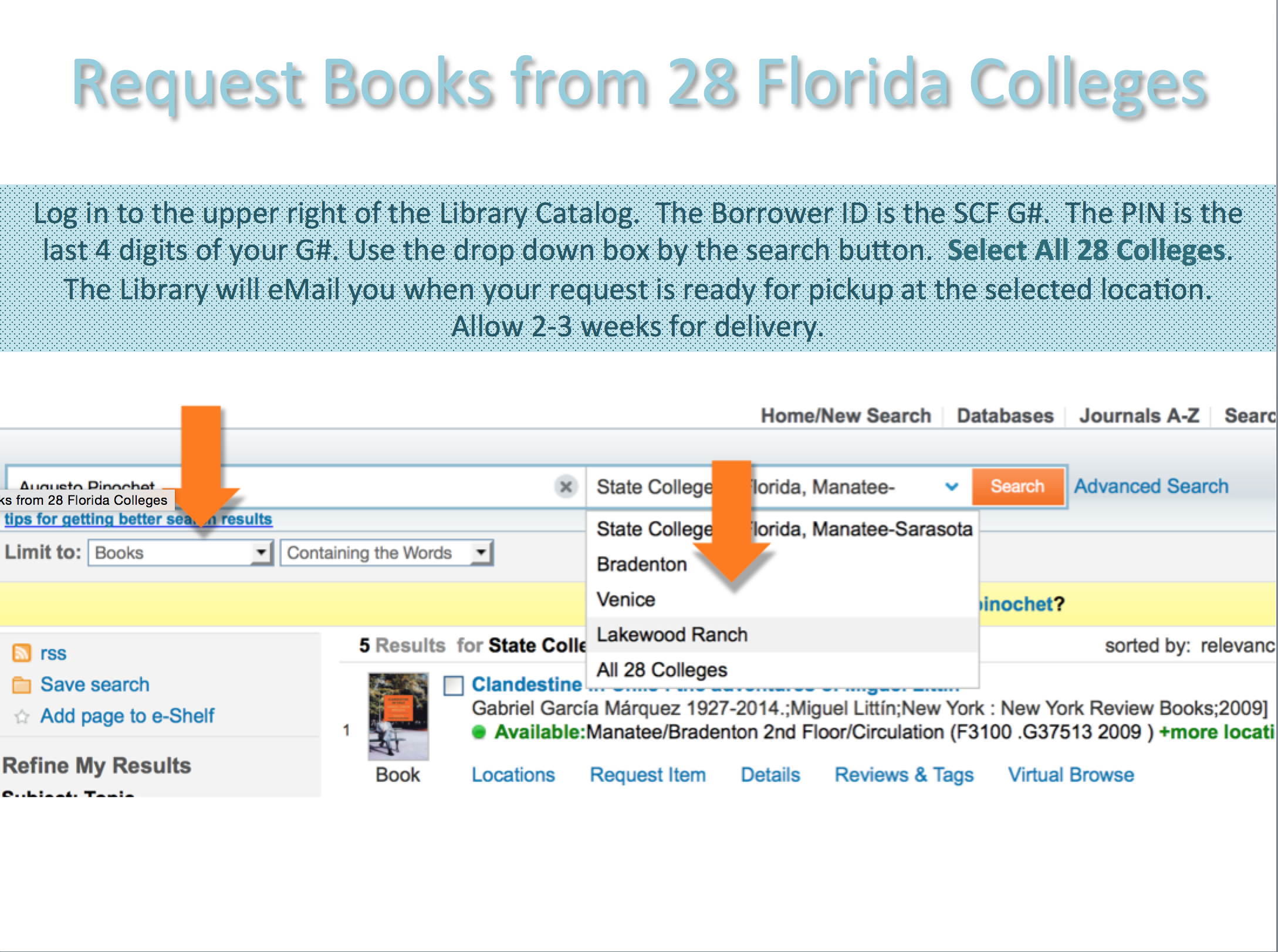 Request books from other libraries using this method.