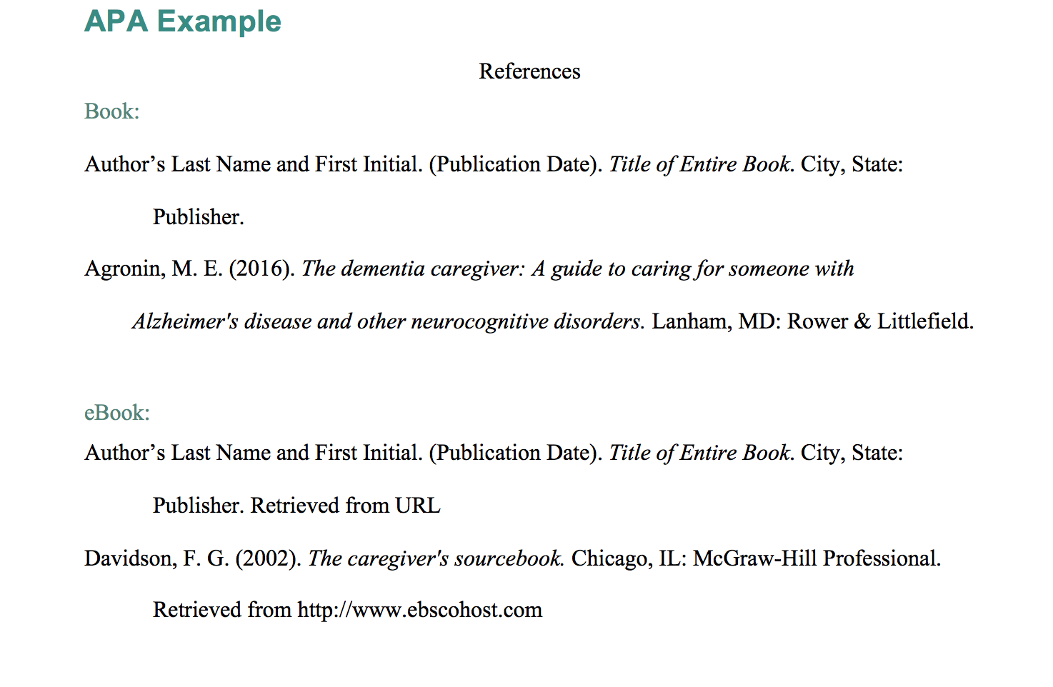 APA Example References Book: Author's Last Name and First Initial. (Publication Date). Title of Entire Book. City, State: Publisher.  Agronin, M. E. (2016). The dementia caregiver: A guide to caring for someone with Alzheimer's disease and other neurocognitive disorders. Lanham, MD: Rower & Littlefield.  eBook: Author's Last Name and First Initial. (Publication Date). Title of Entire Book. City, State: Publisher. Retrieved from URL  Davidson, F. G. (2002). The caregiver's sourcebook. Chicago, IL: McGraw-Hill Professional. 		Retrieved from http://www.ebscohost.com
