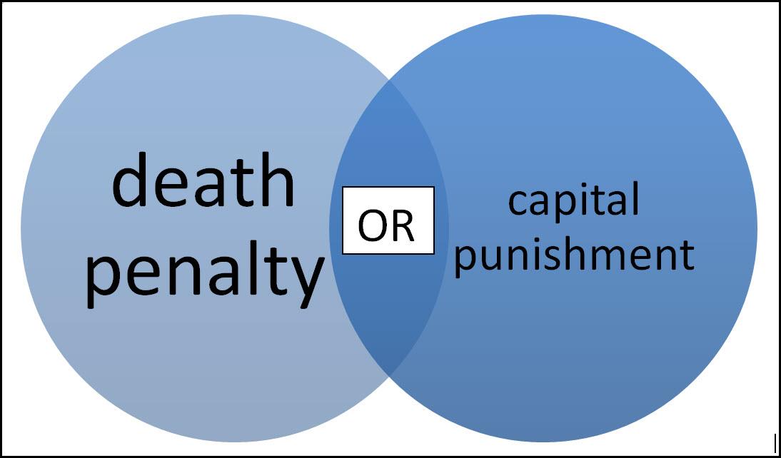 Criminology Dissertation