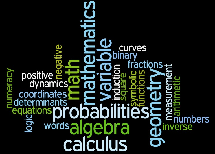 word cloud of terms related to mathematics