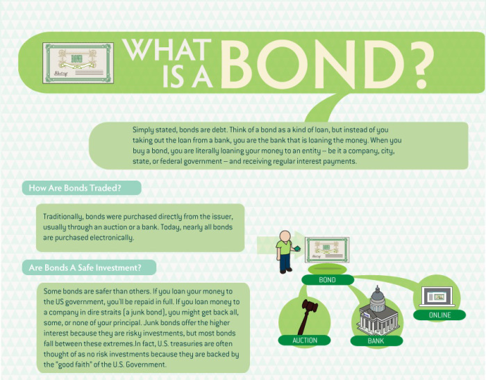 how to find cost basis of old mutual fund