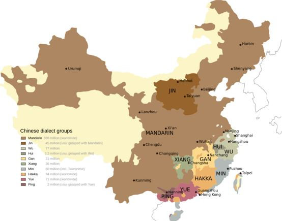 Chinese Dialect Groups