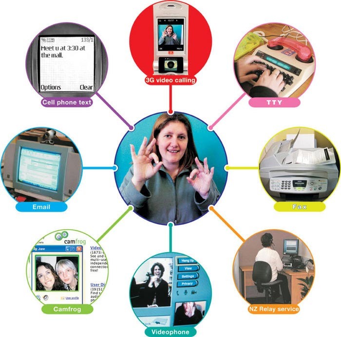 technology and the deaf essay This essay is about the communication skills used by nurse  some deaf students have a surgery called a cochlear implant this surgery helps them to hear normal .