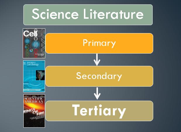 Tertiary research