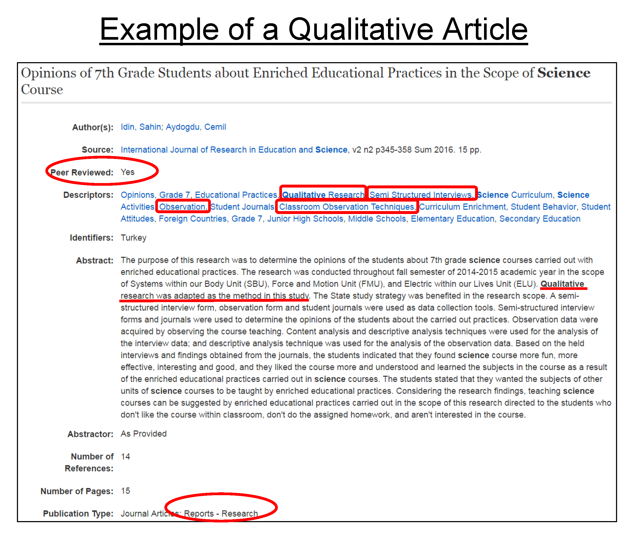 example of a review article