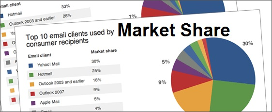 market share shampoo indonesia India shampoo industry  market share in indian shampoo industry   shampoo market, the ad segment accounted for a 20 % sharep & g launched its.