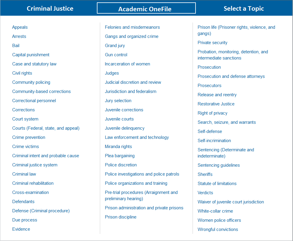 Academic OneFile Criminal Justice Topics