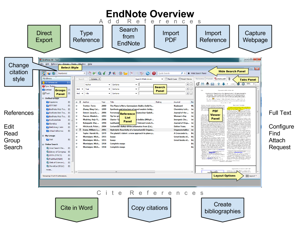EndNote Overview showing references and a PDF with input options and output formats