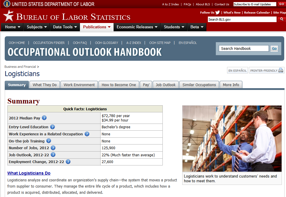 Click here to access the Occupational Outlook Handbook