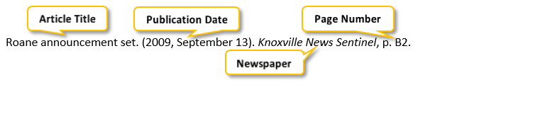 Roane announcement set period parenthesis 2009 comma September 13 parenthesis period Knoxville News Sentinel comma p period B2 period