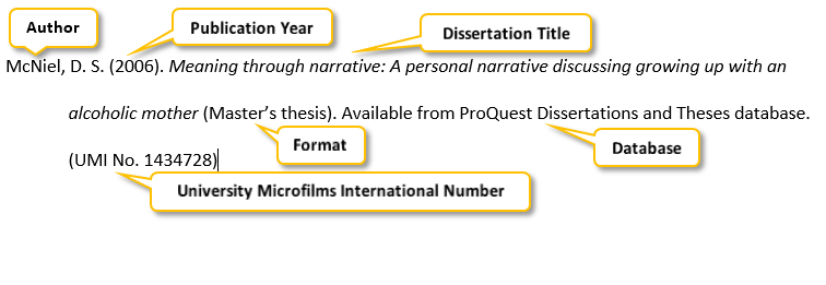 Dissertation/thesis from a database apa