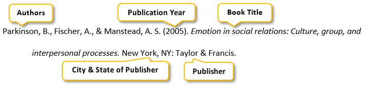 apa referencing published dissertations